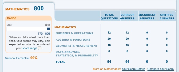 SAT Math Perfect 800