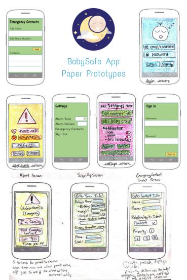 BabySafe App Paper Prototype