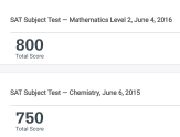 SAT Subject Score