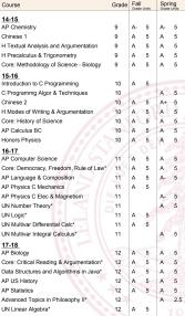 HS Transcript Final
